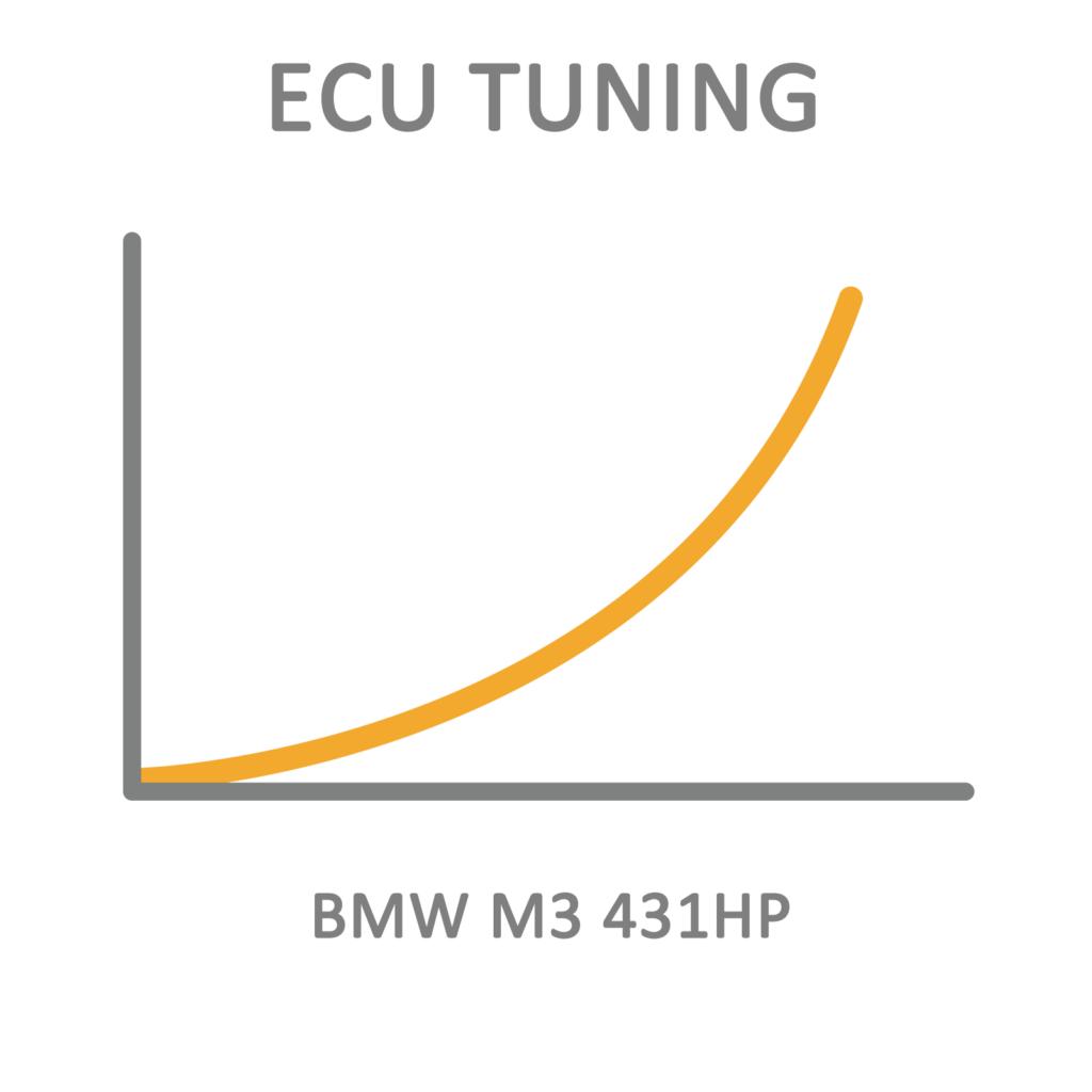 BMW M3 431HP ECU Tuning Remapping Programming