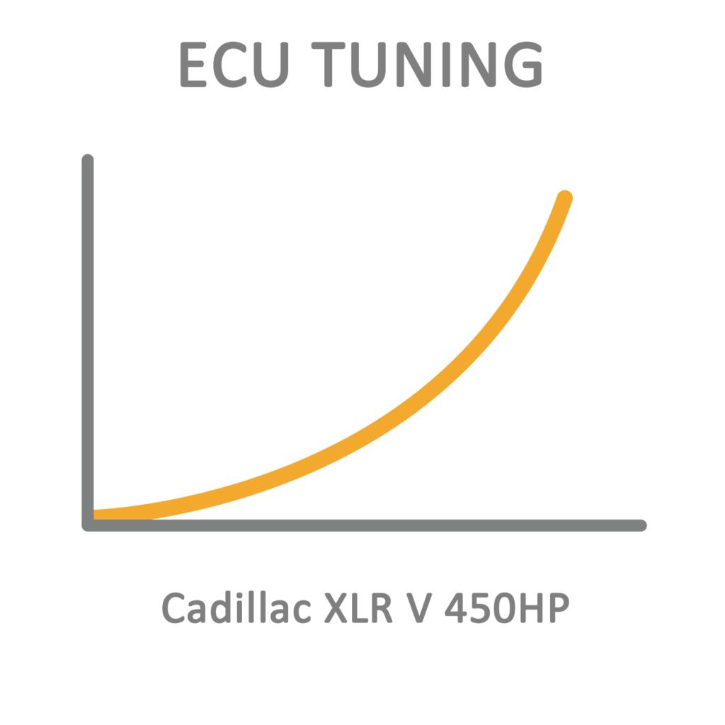 Cadillac XLR V 450HP ECU Tuning Remapping Programming