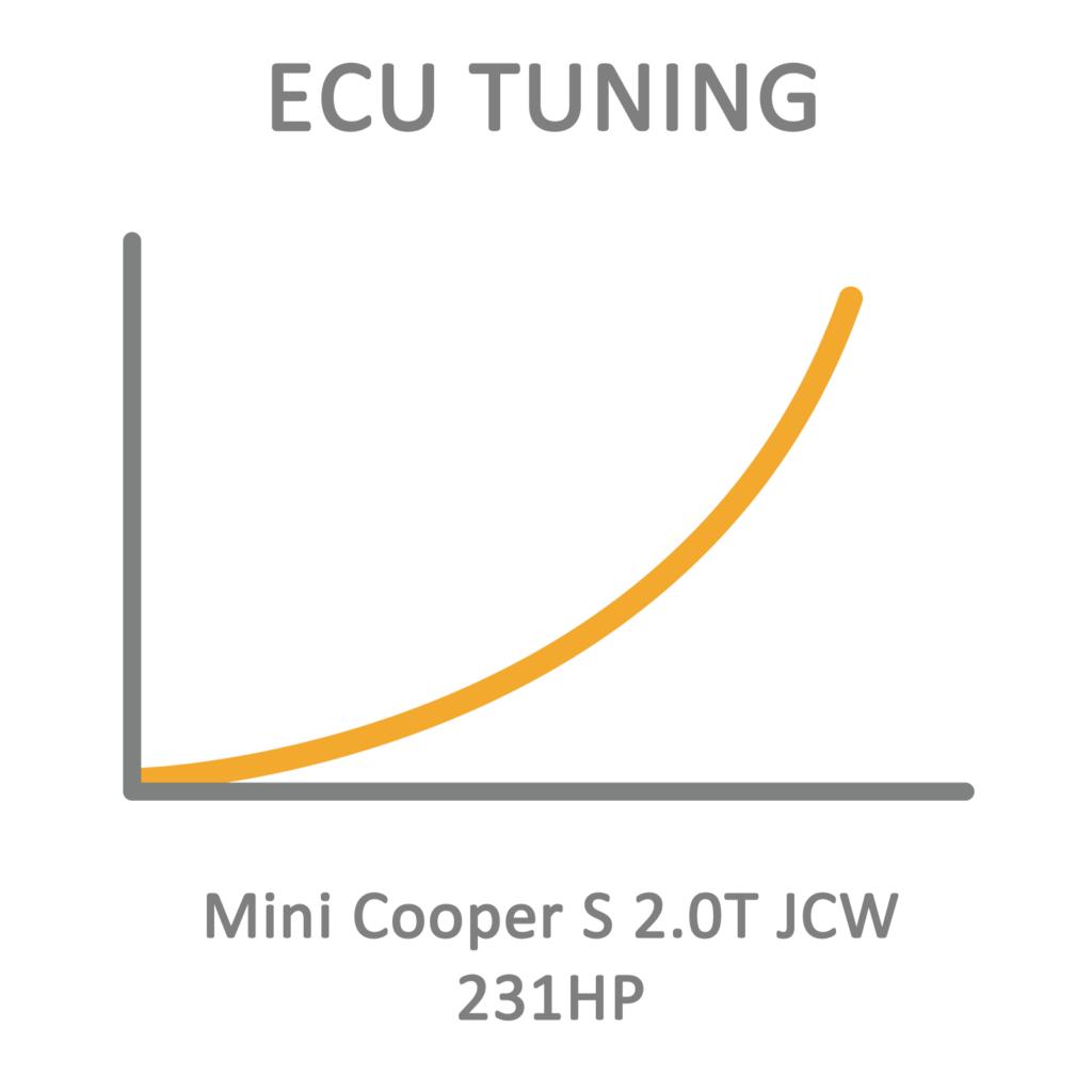 Mini Cooper S 2 0T JCW 231HP ECU Tuning Remapping Programming