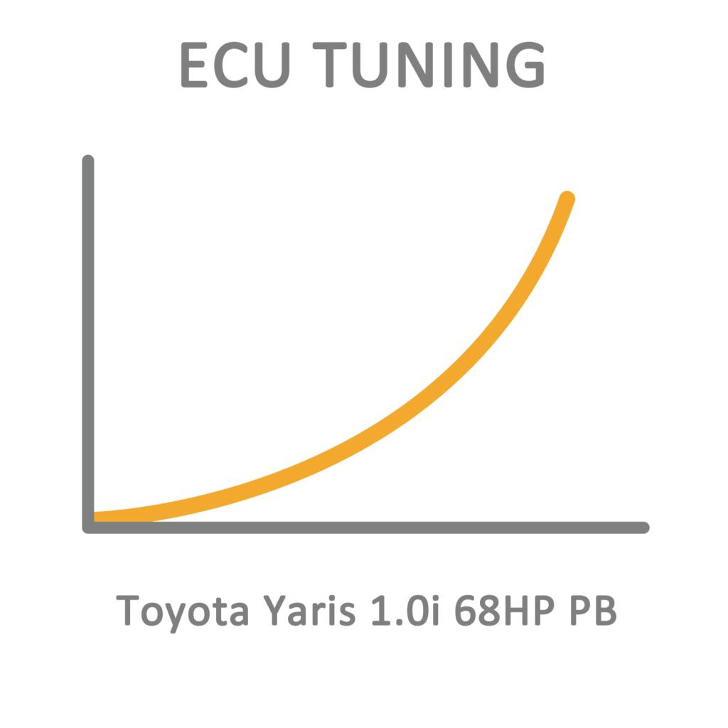 Toyota Yaris 1.0i 68HP PB ECU Tuning Remapping Programming on